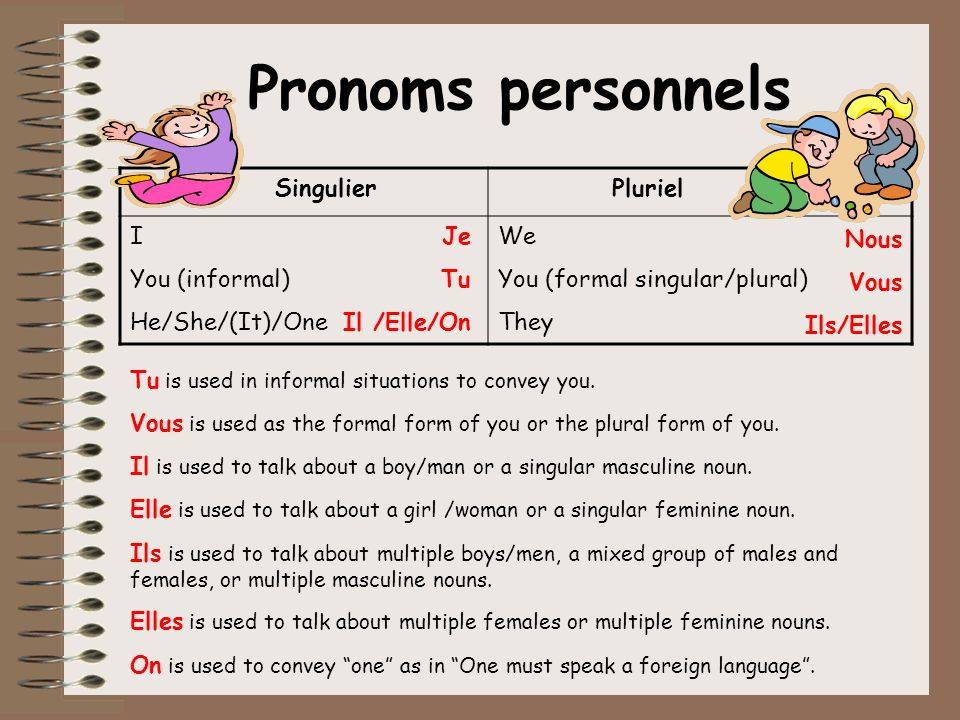 Pronoms personnels Singulier Pluriel I You (informal) He/She/(It)/One