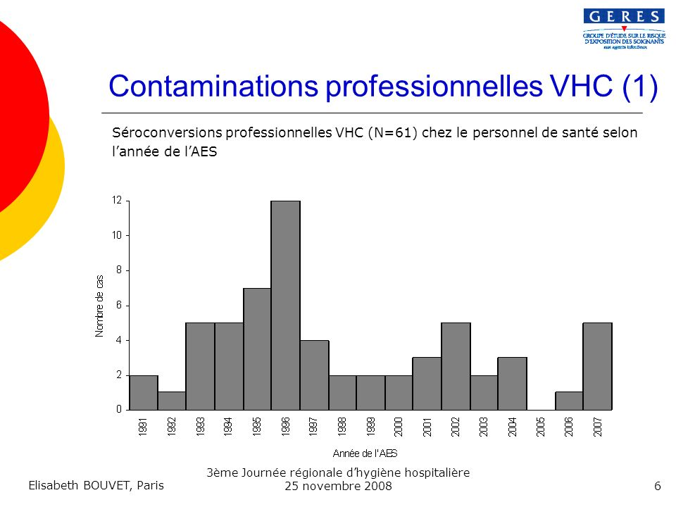 Contaminations professionnelles VHC (1)