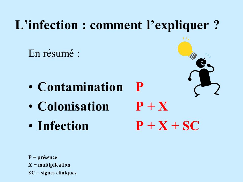 L'infection : comment l'expliquer