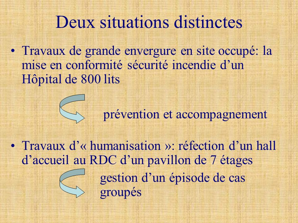Deux situations distinctes