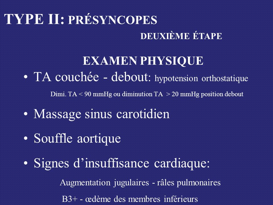 TYPE II: PRÉSYNCOPES TA couchée - debout: hypotension orthostatique