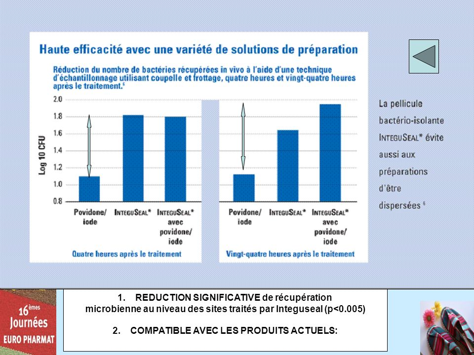 REDUCTION SIGNIFICATIVE de récupération
