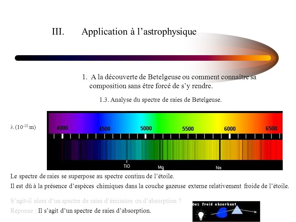III. Application à l'astrophysique