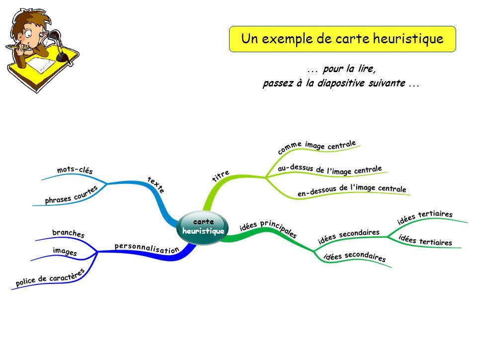 Carte Heuristique Powerpoint.Template Construire Une Carte Heuristique Ppt Video