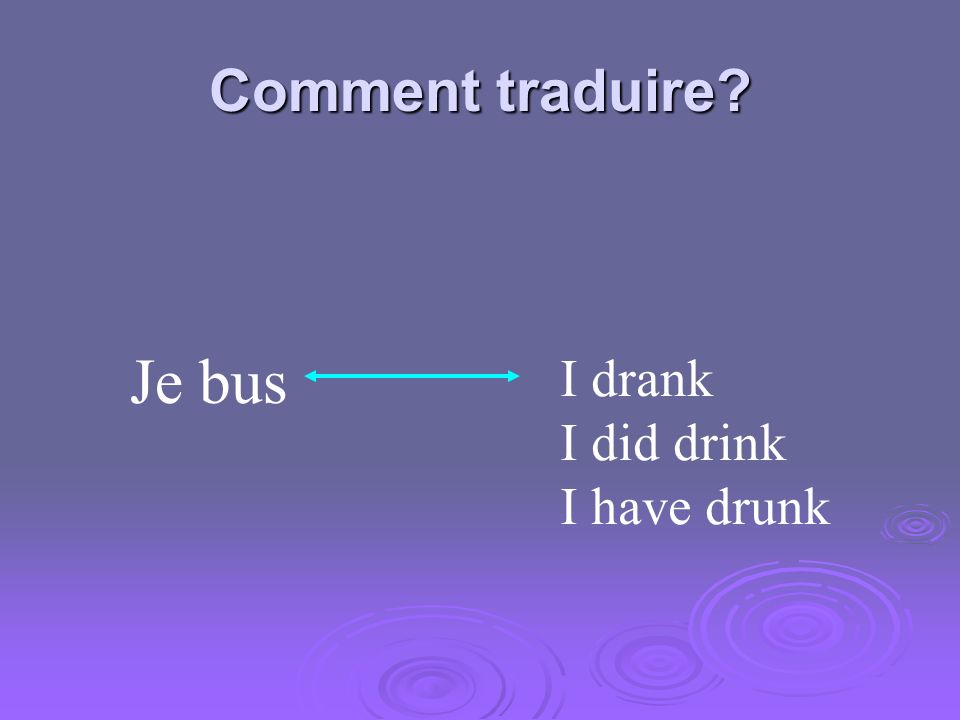 Comment traduire Je bus I drank I did drink I have drunk