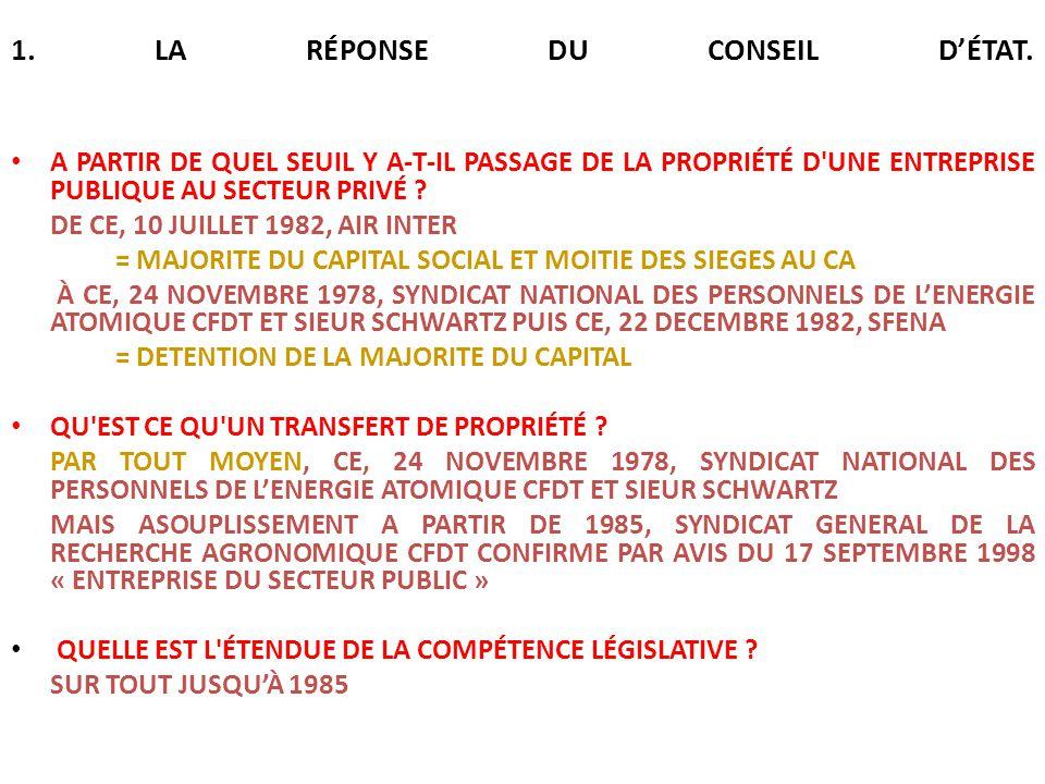 Droit Des Entreprises Publiques Ppt Telecharger