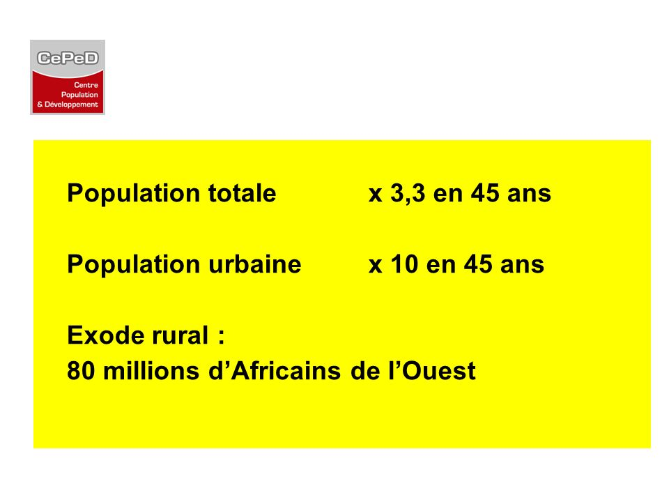 Population totale x 3,3 en 45 ans