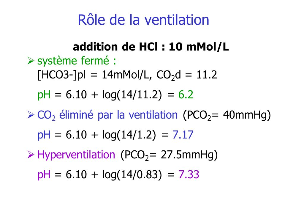 addition de HCl : 10 mMol/L