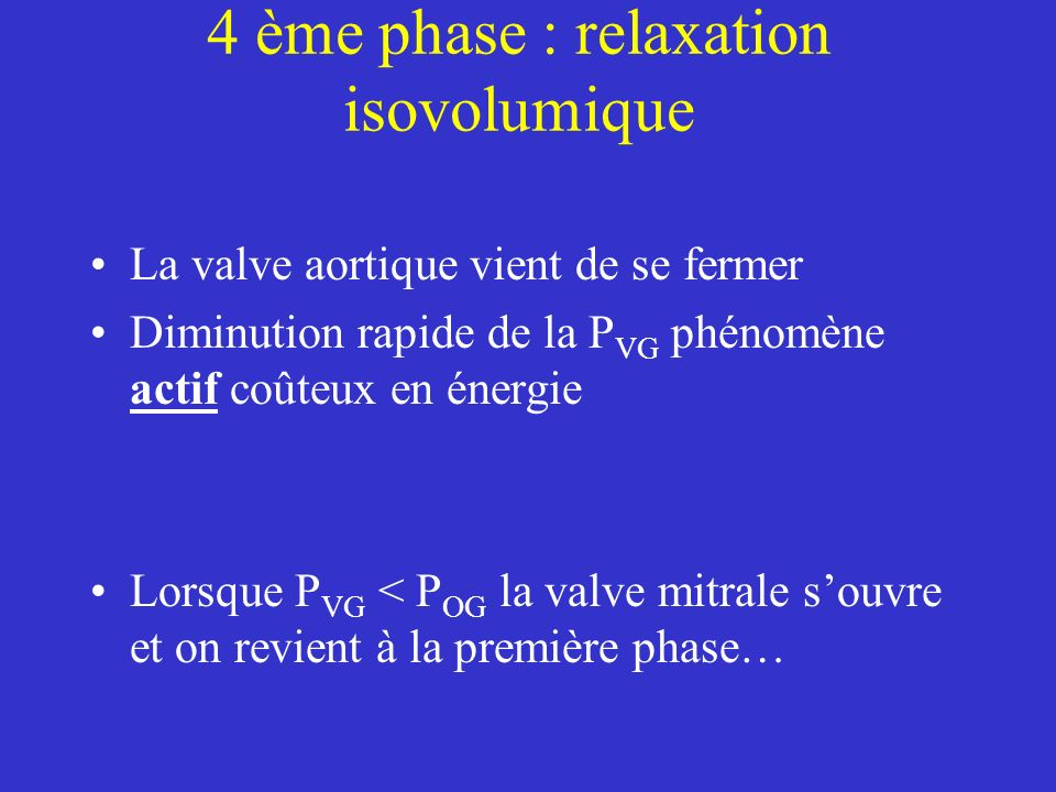 4 ème phase : relaxation isovolumique