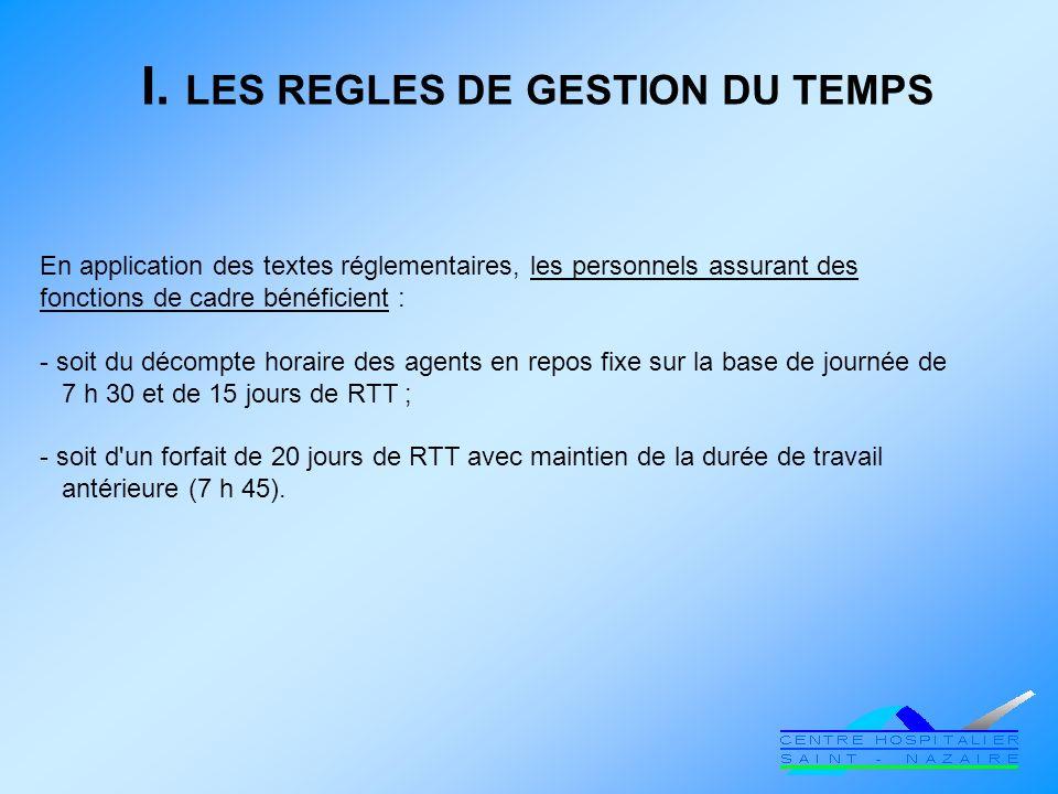 La Gestion Du Temps Au Ch De Saint Nazaire Ppt Telecharger