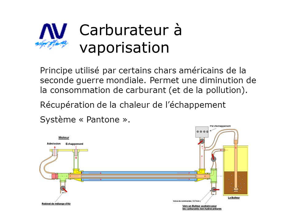 Carburateur à vaporisation