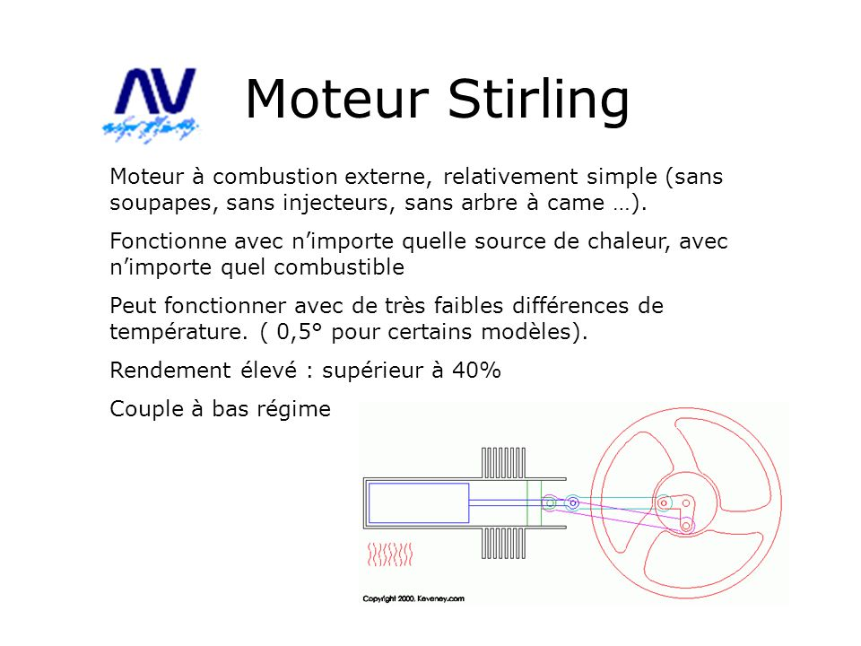 Moteur Stirling Moteur à combustion externe, relativement simple (sans soupapes, sans injecteurs, sans arbre à came …).