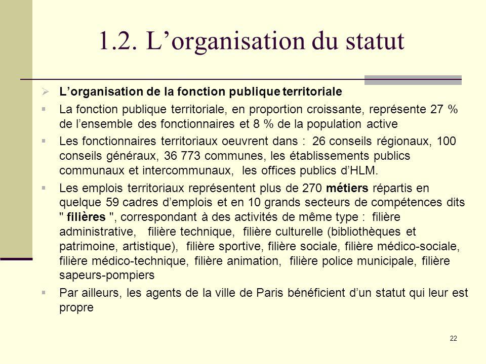611285c3321 Le statut de la Fonction Publique Territoriale - ppt télécharger