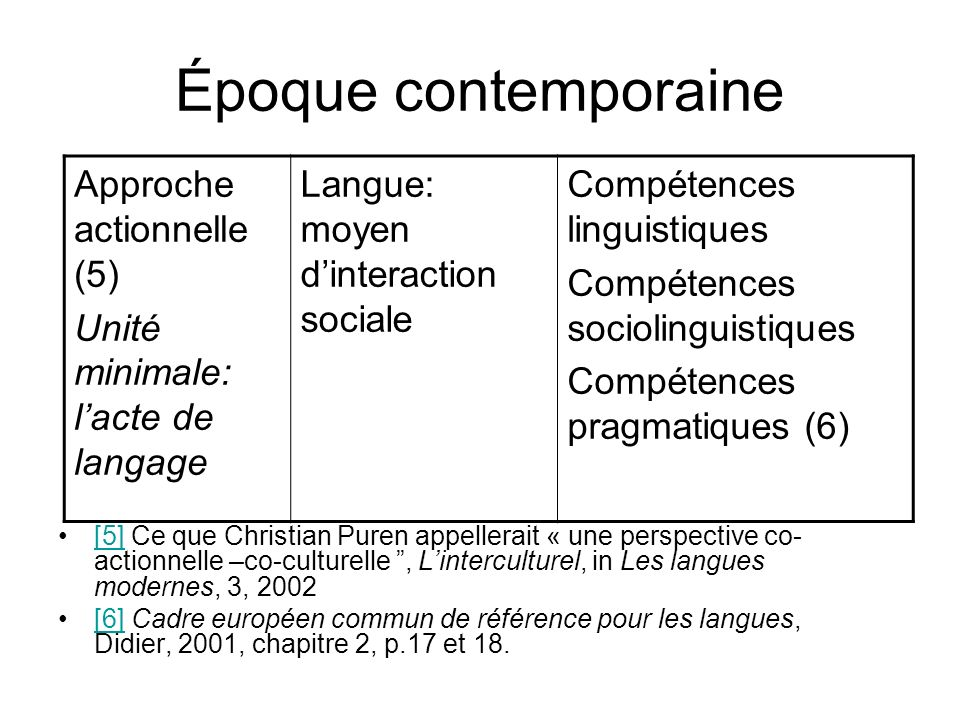 Époque contemporaine Approche actionnelle (5)