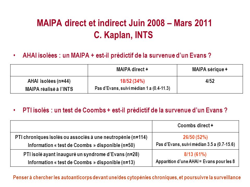 MAIPA direct et indirect Juin 2008 – Mars 2011 C. Kaplan, INTS