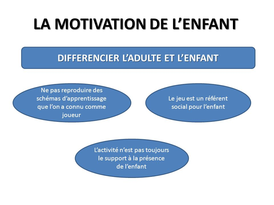 LA MOTIVATION DE L'ENFANT