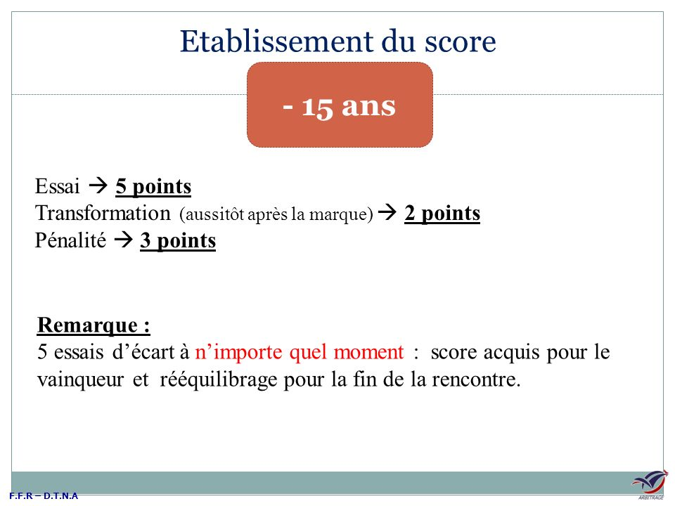 Etablissement du score