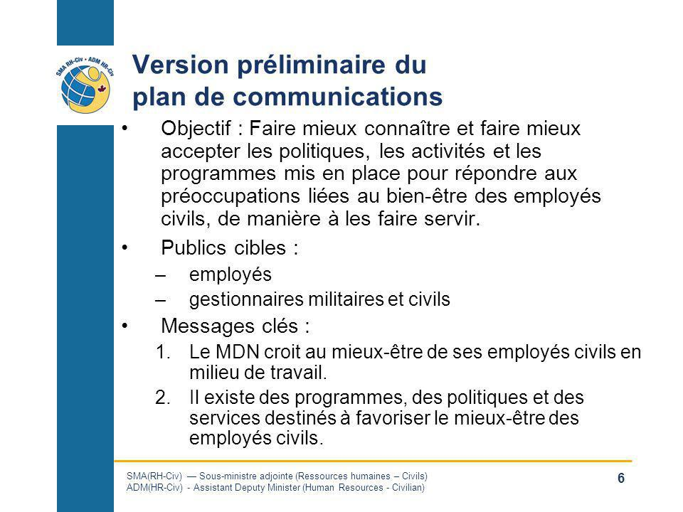 Version préliminaire du plan de communications