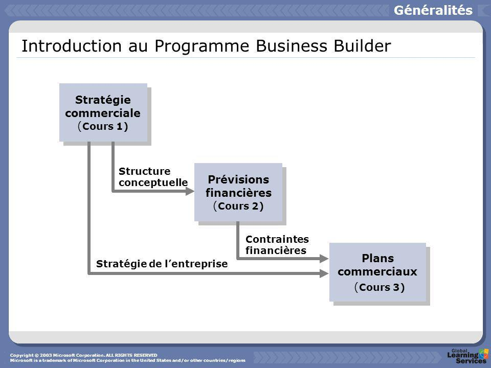 Introduction au Programme Business Builder