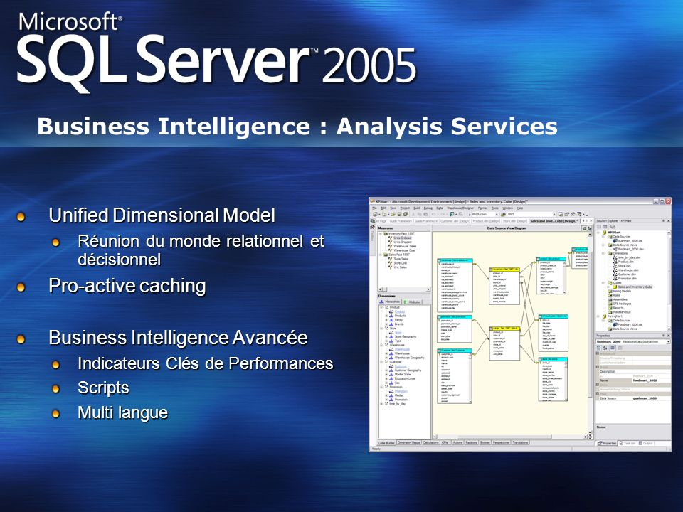Business Intelligence : Analysis Services
