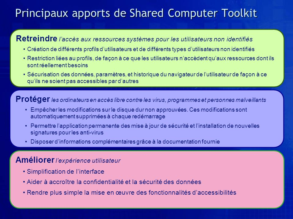 Principaux apports de Shared Computer Toolkit