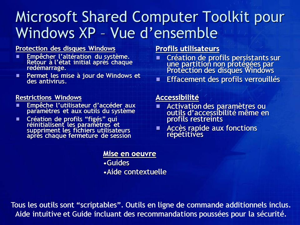 Microsoft Shared Computer Toolkit pour Windows XP – Vue d'ensemble