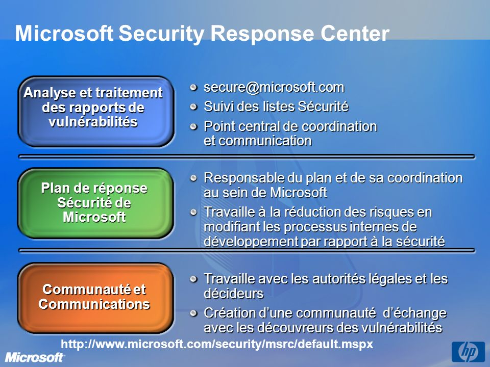 Microsoft Security Response Center