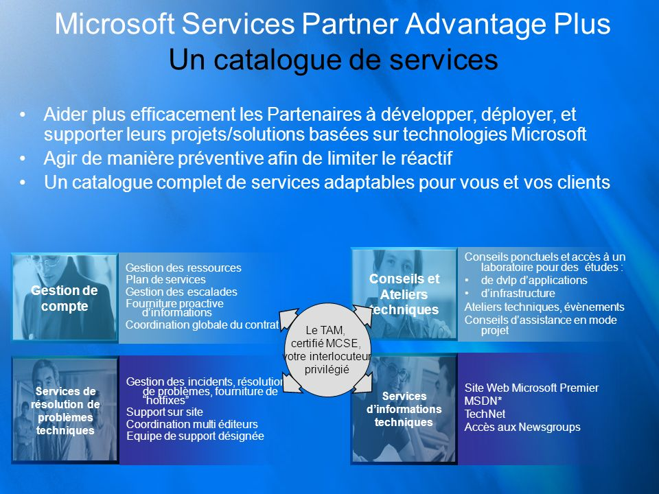 Microsoft Services Partner Advantage Plus Un catalogue de services