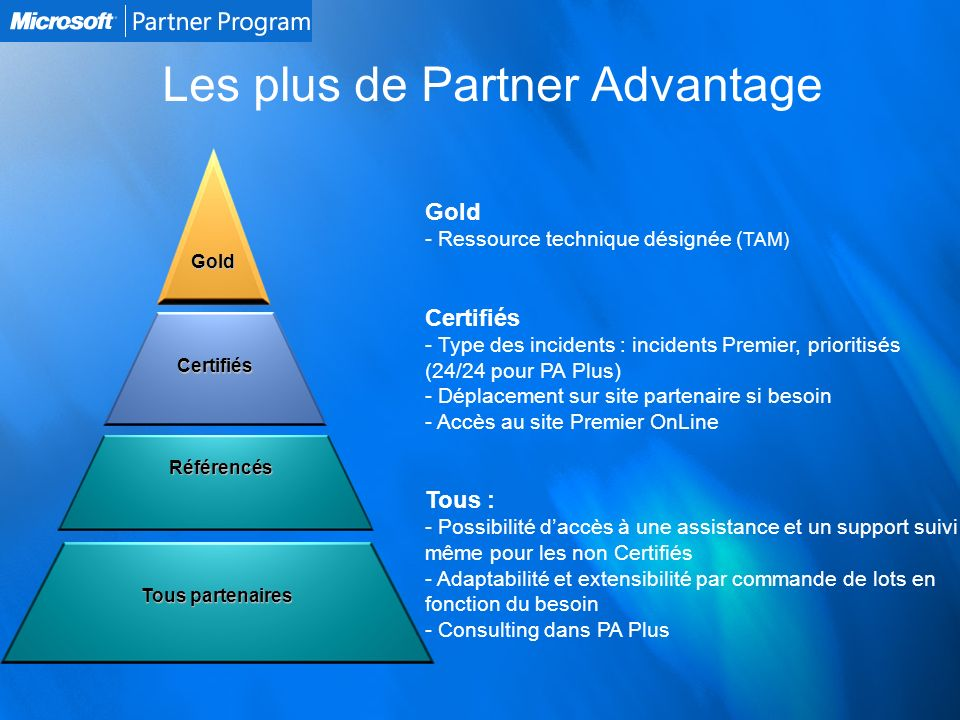 Les plus de Partner Advantage