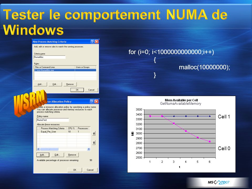 Tester le comportement NUMA de Windows