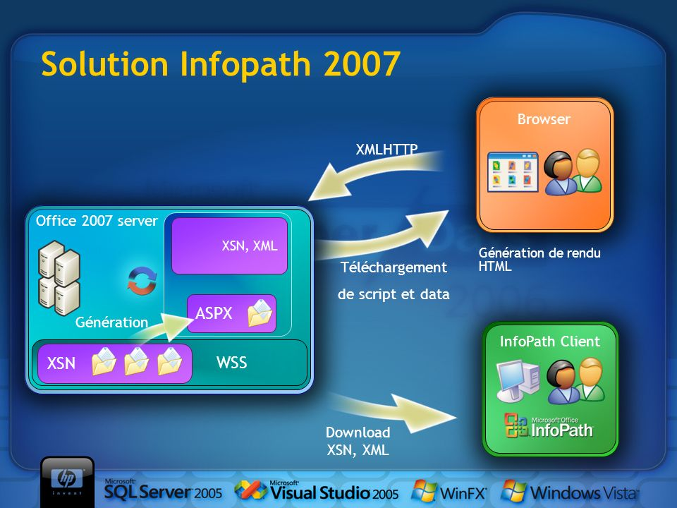 Solution Infopath 2007 ASPX WSS XSN Browser XMLHTTP Office 2007 server