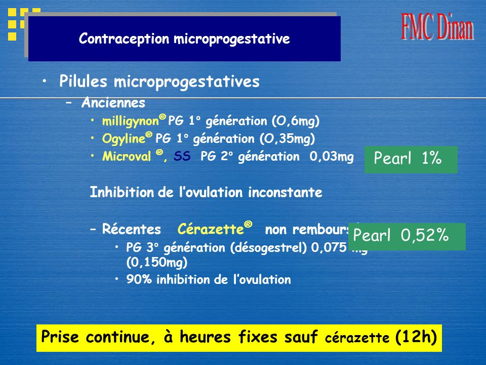 Contraception microprogestative