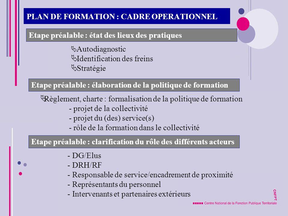 a76c5071341 LE CENTRE NATIONAL DE LA FONCTION PUBLIQUE TERRITORIALE - ppt ...