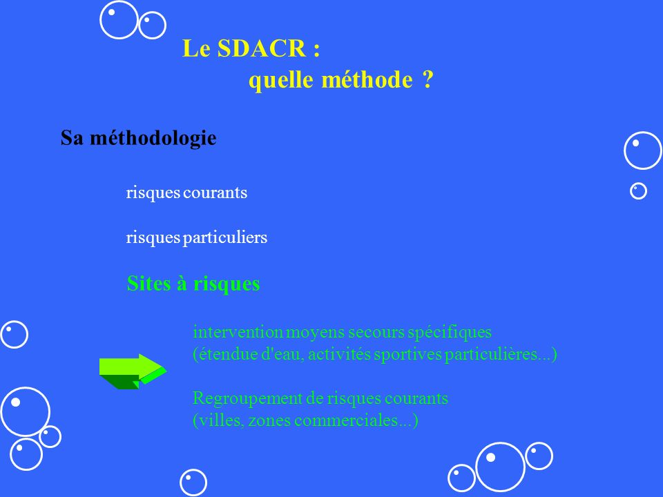 Le SDACR : quelle méthode Sa méthodologie risques courants