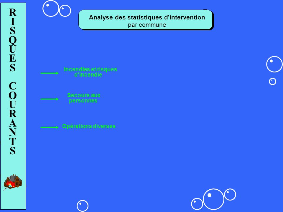 Analyse des statistiques d intervention
