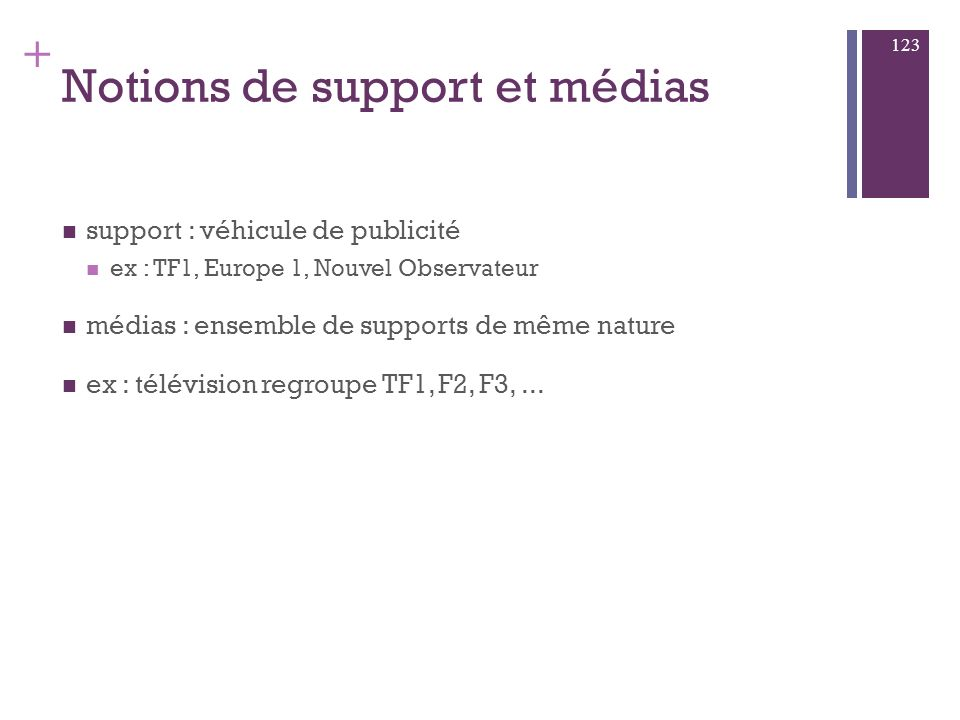 Notions de support et médias