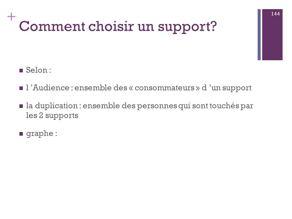 Comment choisir un support