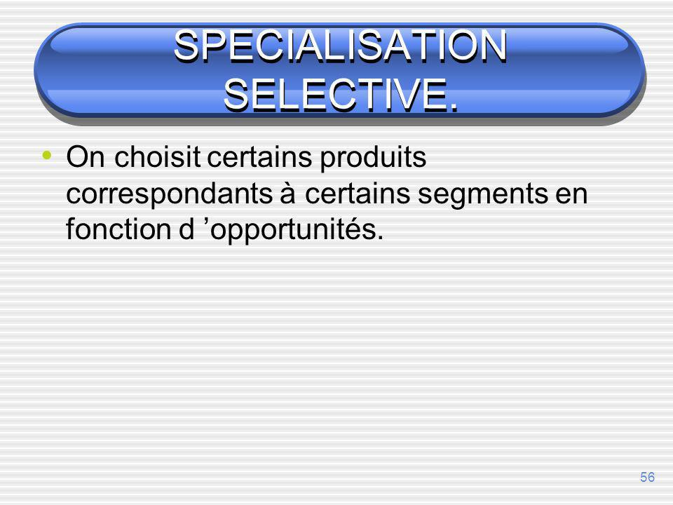 SPECIALISATION SELECTIVE.
