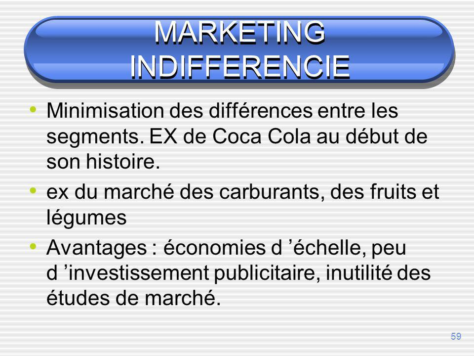 MARKETING INDIFFERENCIE