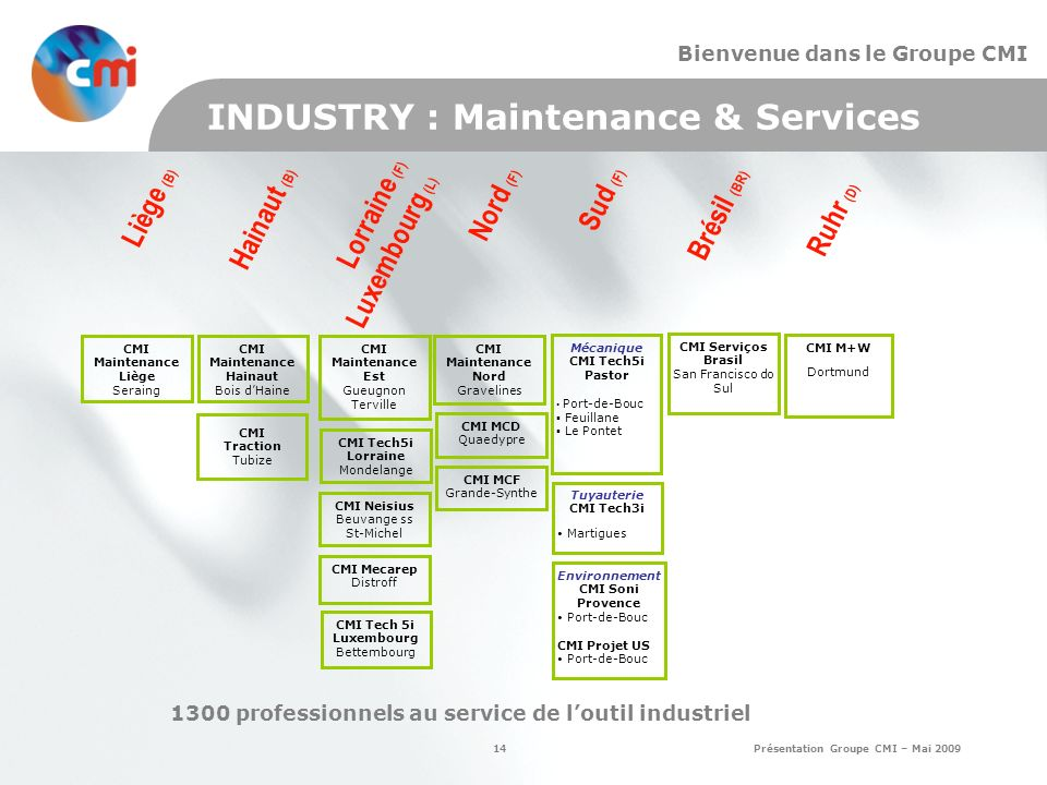 INDUSTRY : Maintenance & Services