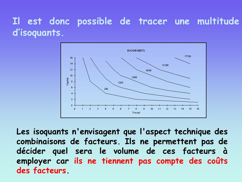 Il est donc possible de tracer une multitude d'isoquants.
