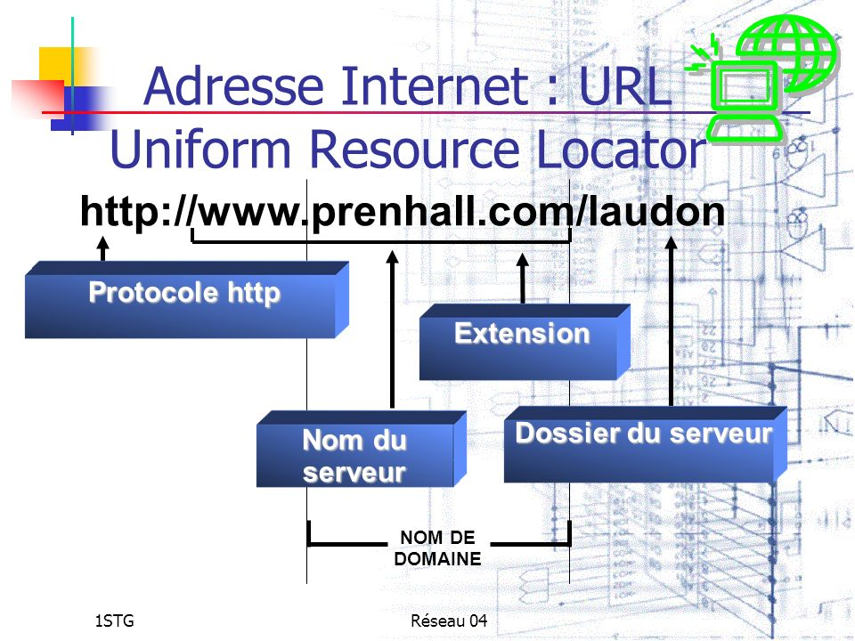 Adresse Internet : URL Uniform Resource Locator