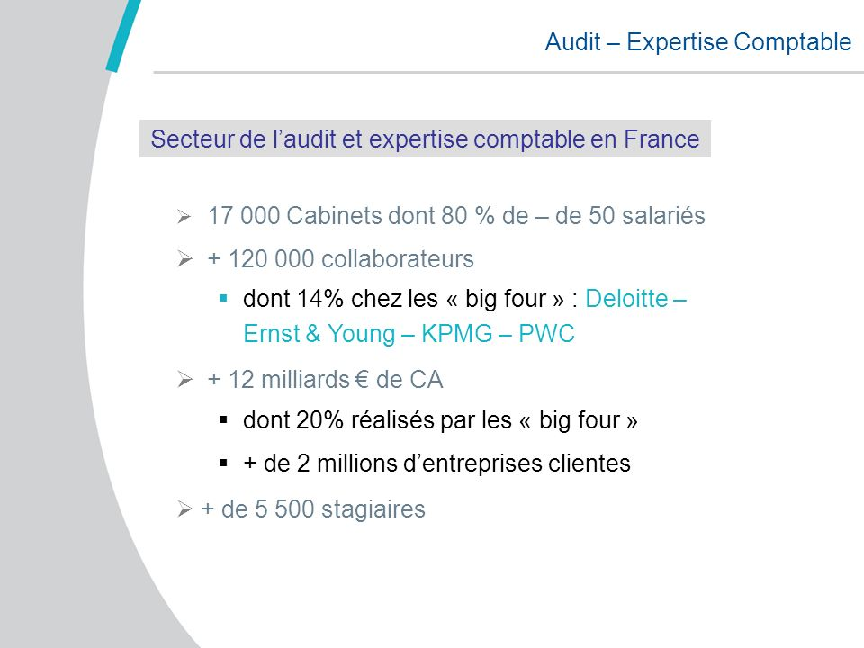 Audit – Expertise Comptable