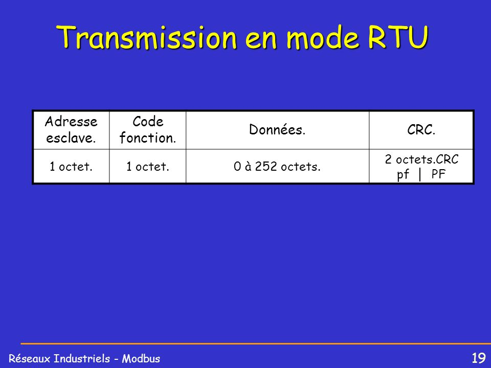 Transmission en mode RTU