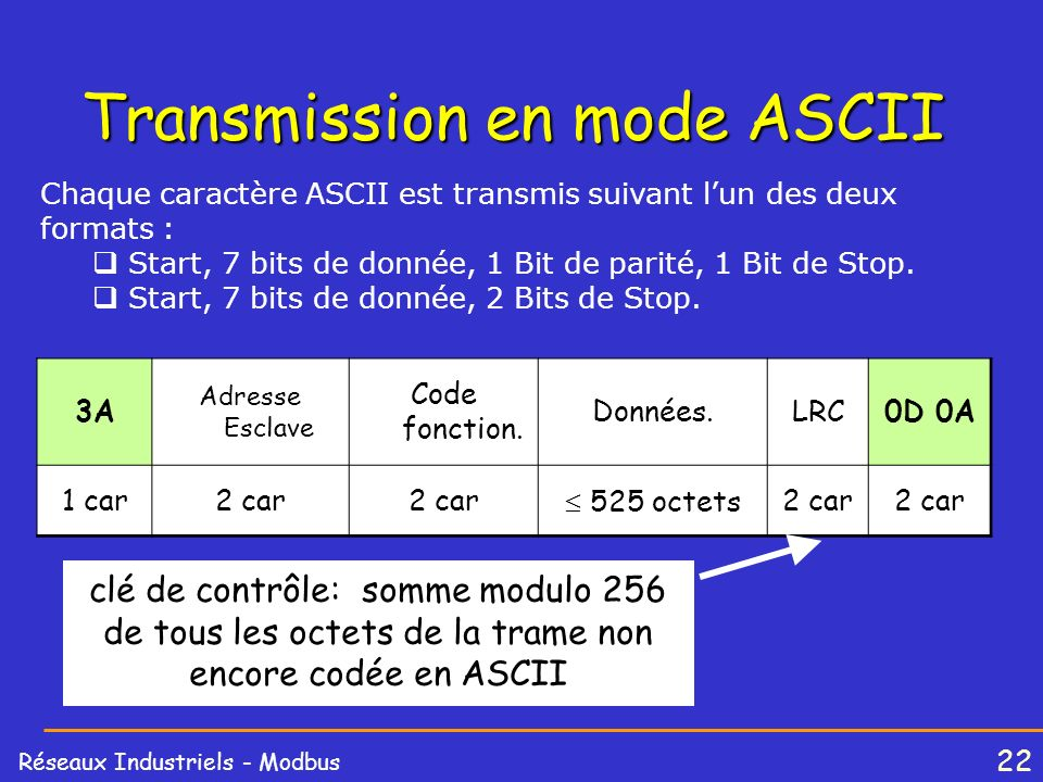 Transmission en mode ASCII