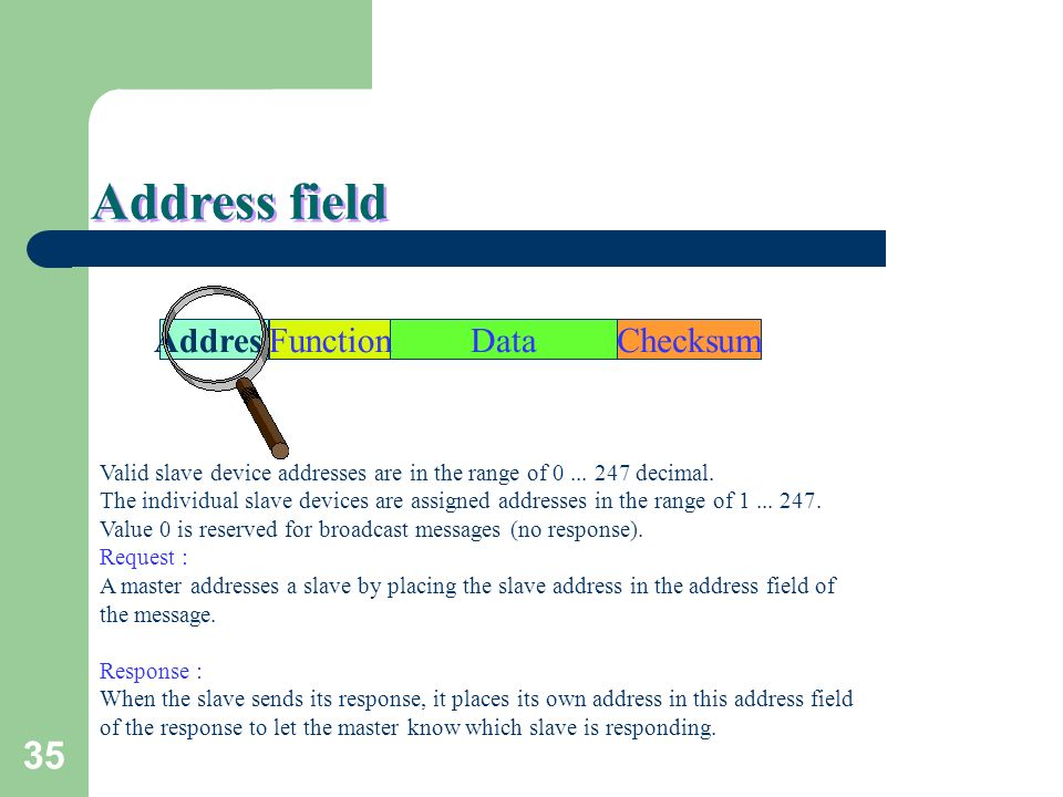 Address field Address Checksum Data Function NOTES