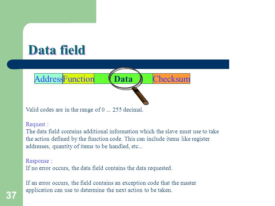 Data field Address Checksum Data Function NOTES