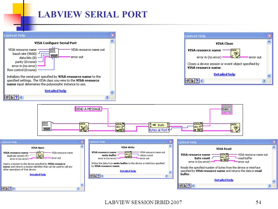 LABVIEW SERIAL PORT LABVIEW SESSION IRBID 2007