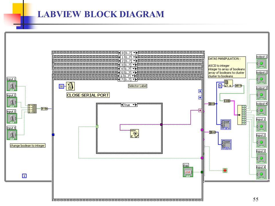 Les réseaux Industriels MODBUS - ppt télécharger