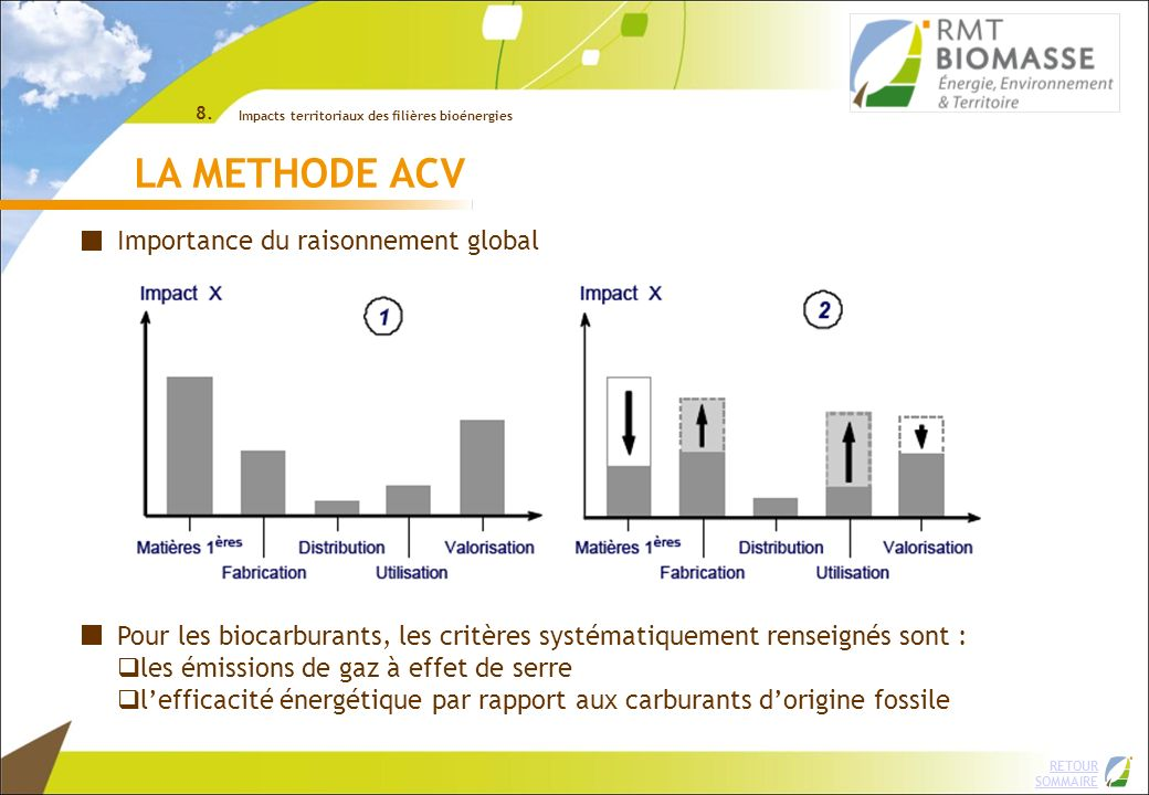 LA METHODE ACV Importance du raisonnement global
